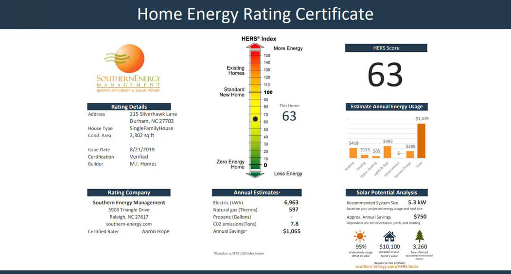 Home Energy Rating Certificate for energy efficient home in Andrew's Chapel