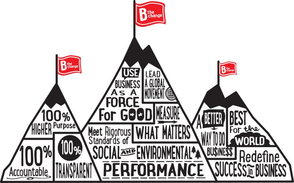 B Corp Mountain