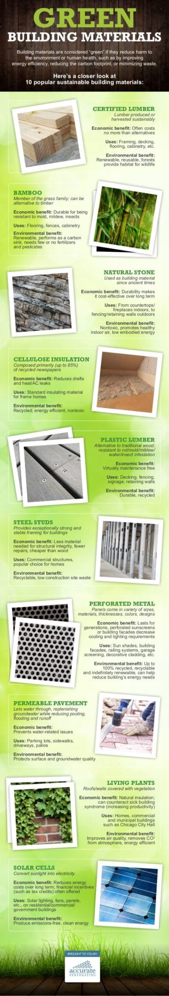 Green Building Materials Infographic