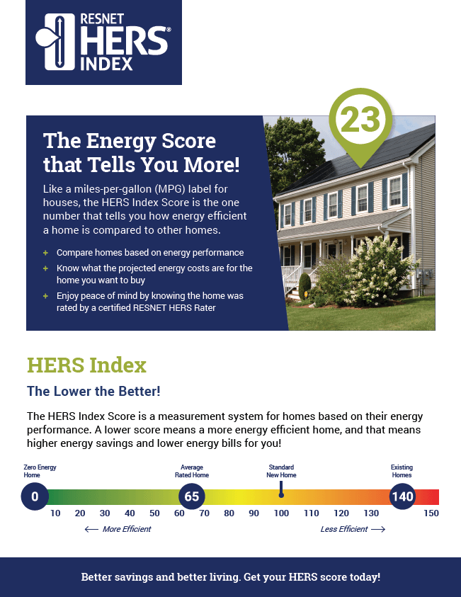 Preview of a consumer flyer with information about the RESNET HERS Index