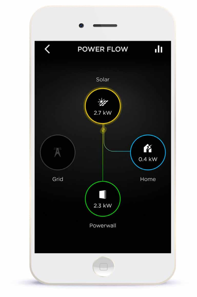 Tesla Powerwall Phone App