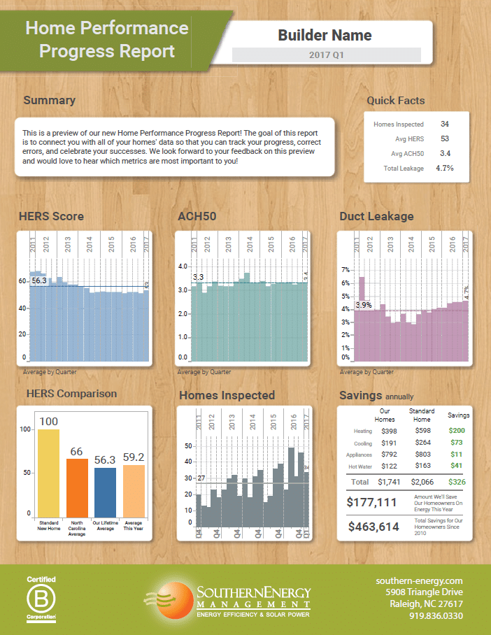 Sample of a builder home performance progress report from SEM