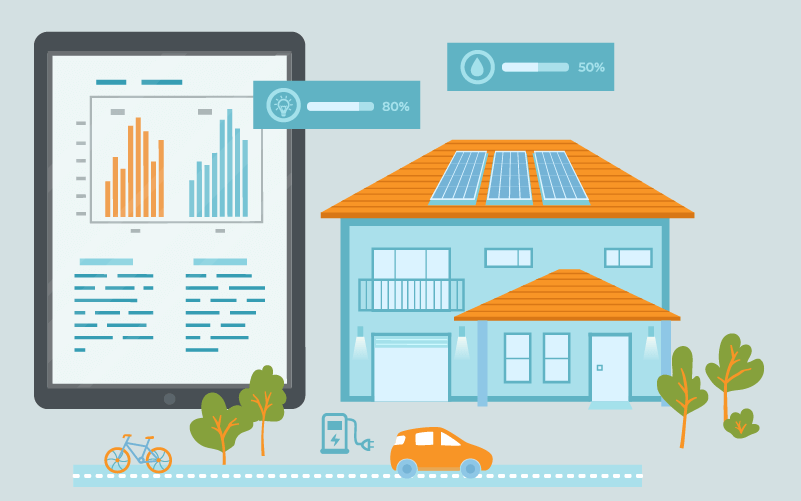 Illustration of a smart home with solar panels and an electric car beside a tablet displaying a performance report dashboard