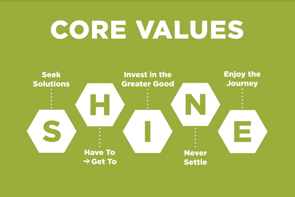 Southern Energy Management's Core Values