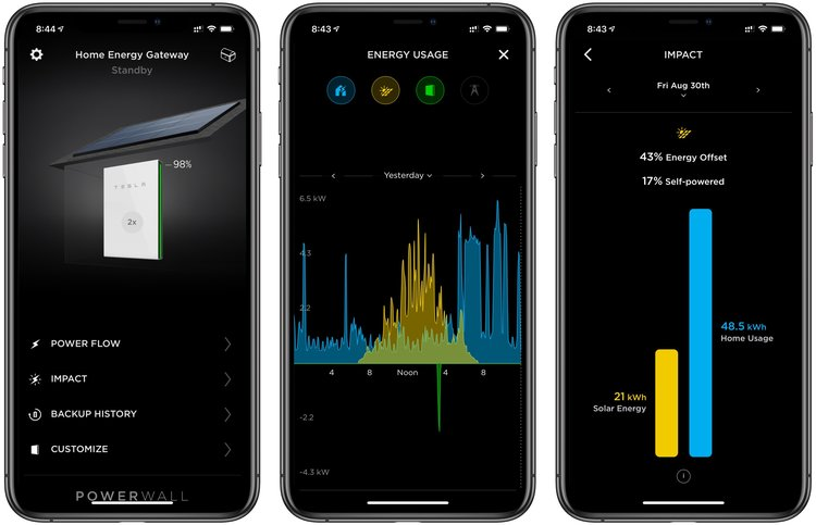 Views of the Tesla Powerwall Energy Monitoring app
